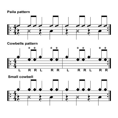 CongaPlace | Instruments